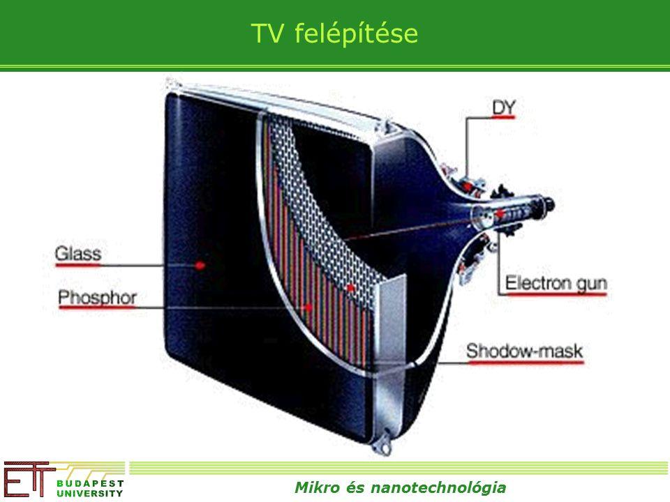 Mikro és nanotechnológia TV felépítése