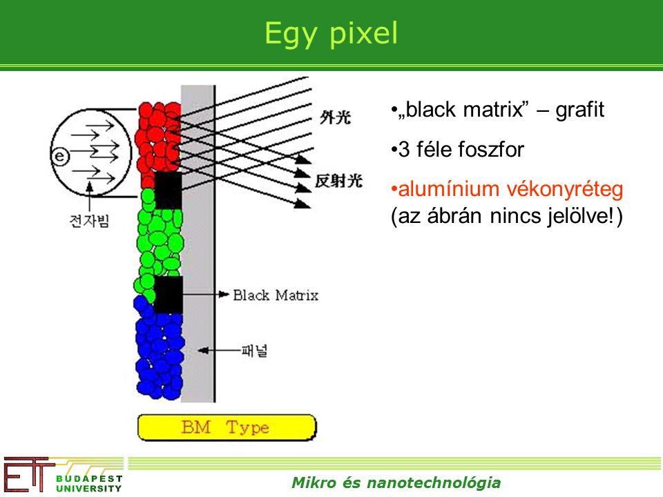 """Mikro és nanotechnológia Egy pixel """"black matrix – grafit 3 féle foszfor alumínium vékonyréteg (az ábrán nincs jelölve!)"""
