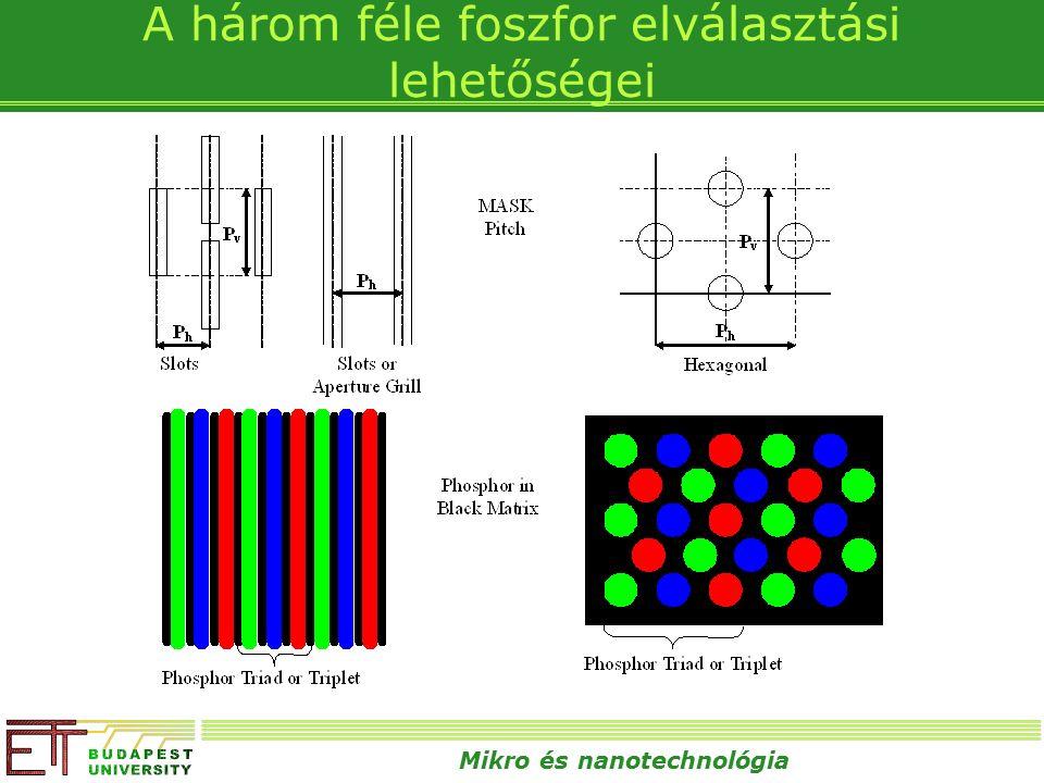 Mikro és nanotechnológia A három féle foszfor elválasztási lehetőségei