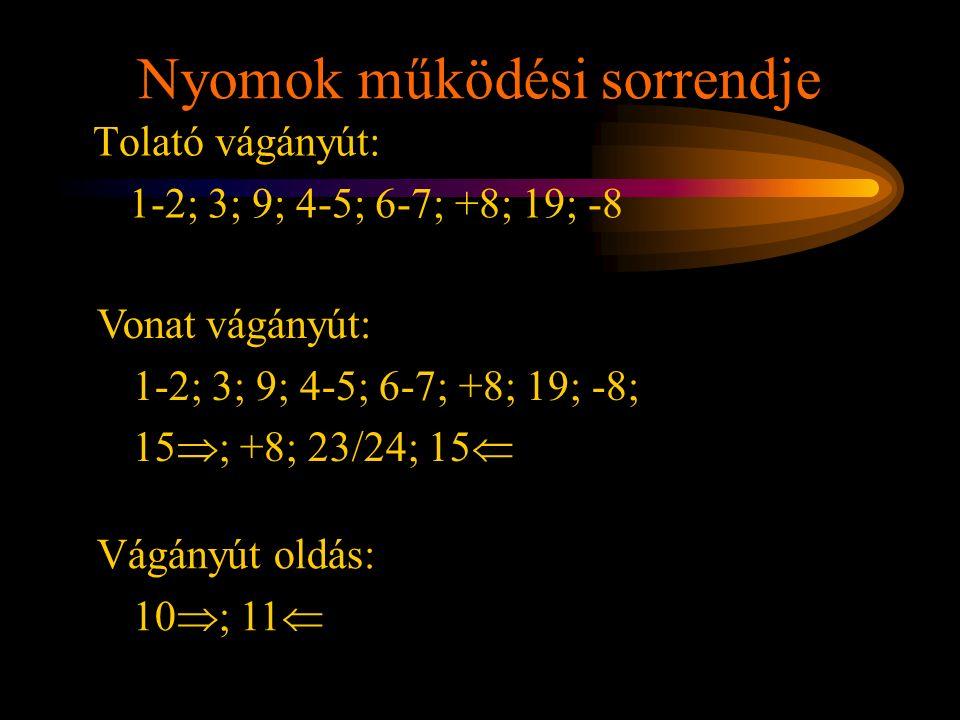 Rétlaki Győző: D70 szerkezeti elemek Nyomok működési sorrendje Tolató vágányút: 1-2; 3; 9; 4-5; 6-7; +8; 19; -8 Vonat vágányút: 1-2; 3; 9; 4-5; 6-7; +