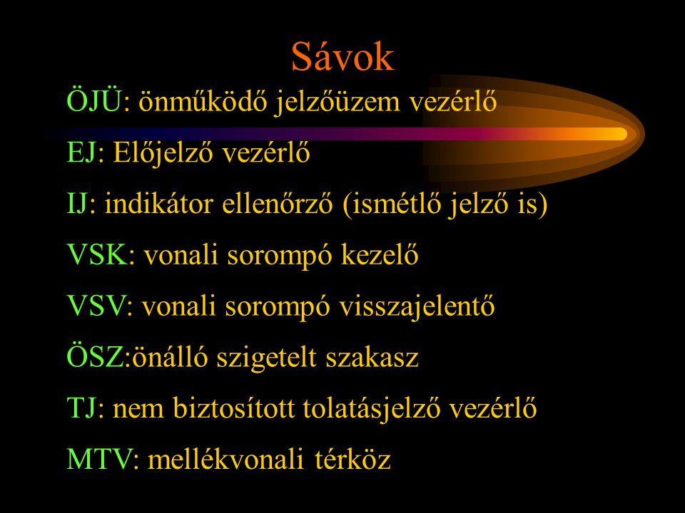Rétlaki Győző: D70 szerkezeti elemek Sávok ÖJÜ: önműködő jelzőüzem vezérlő EJ: Előjelző vezérlő IJ: indikátor ellenőrző (ismétlő jelző is) VSV: vonali