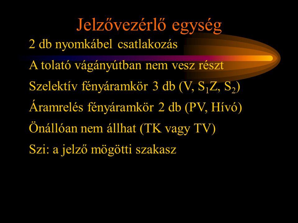 Önállóan nem állhat (TK vagy TV) Szi: a jelző mögötti szakasz Rétlaki Győző: D70 szerkezeti elemek Jelzővezérlő egység 2 db nyomkábel csatlakozás A to