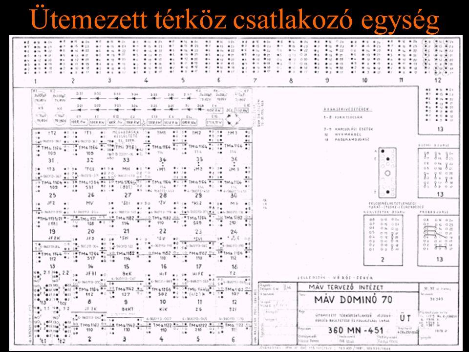 Rétlaki Győző: D70 szerkezeti elemek Ütemezett térköz csatlakozó egység