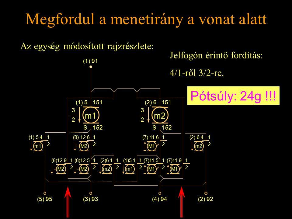 (7)11.9 Rétlaki Győző: Földelési rendszer Megfordul a menetirány a vonat alatt (2) 6.4 m1 3 2 (1) 5151 S152 m2 3 2 (2) 6151 S152 (8) 12.6 2 1 M2 (8)12