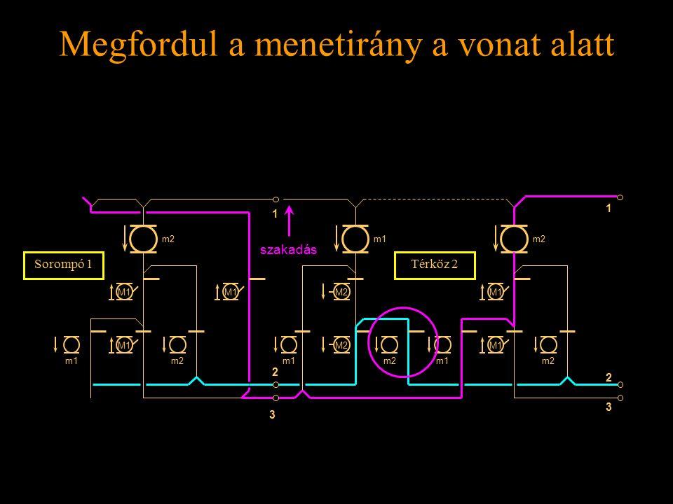 Rétlaki Győző: Földelési rendszer Megfordul a menetirány a vonat alatt m2 m1m2 M1 Sorompó 1 m1m2 m1m2m1m2 M2 M1 Térköz 2 3 2 1 2 1 M1 szakadás 3