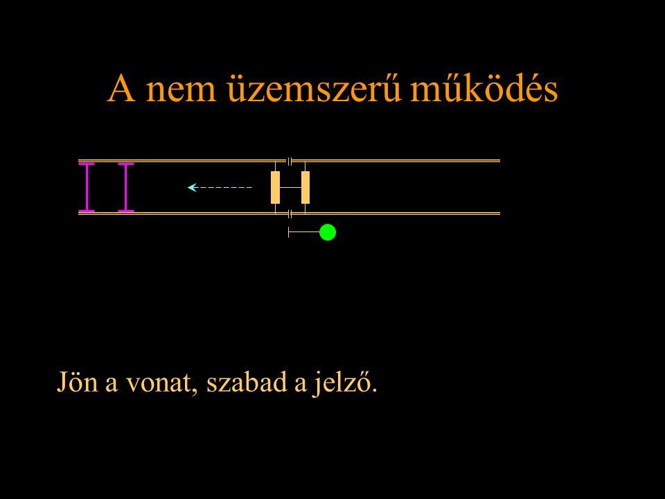 Rétlaki Győző: Földelési rendszer Villogó sárga után vörös a térközben Amennyiben a bejárati jelzőn a Szabad fények váltása közben az alsó sárga lekapcsolódik.