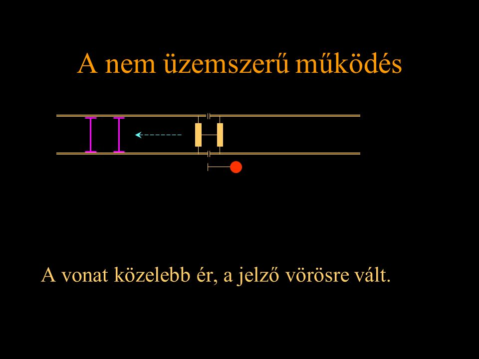 Rétlaki Győző: Rejtélyes hibák 2 A nem üzemszerű működés A közeledő vonat előtt a vevőjelfogó elejt, miközben a sínjel és referencia jel is látszólag megvan.