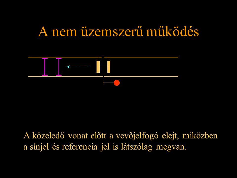 Rétlaki Győző: Rejtélyes hibák 2 A nem üzemszerű működés A közeledő vonat előtt a vevőjelfogó elejt, miközben a sínjel és referencia jel is látszólag
