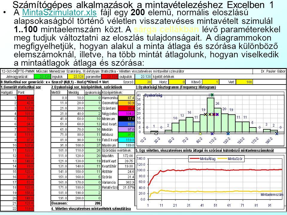 Számítógépes alkalmazások a mintavételezéshez Excelben 1 A MintaSzimulator.xls fájl egy 200 elemű, normális eloszlású alapsokaságból történő véletlen visszatevéses mintavételt szimulál 1..100 mintaelemszám közt.