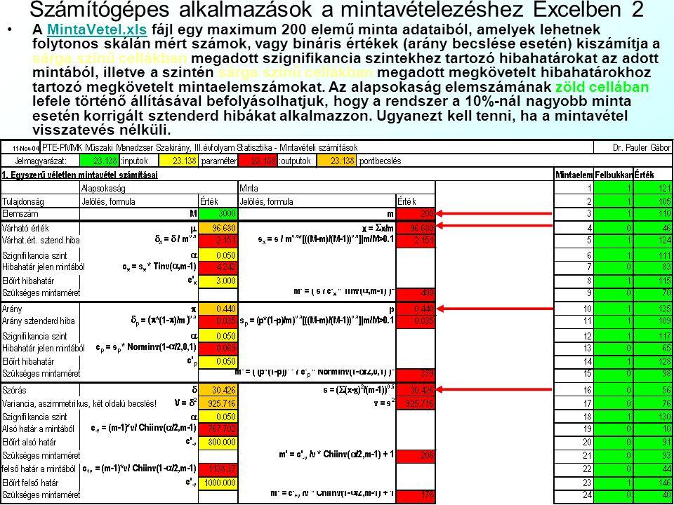 Számítógépes alkalmazások a mintavételezéshez Excelben 2 A MintaVetel.xls fájl egy maximum 200 elemű minta adataiból, amelyek lehetnek folytonos skálán mért számok, vagy bináris értékek (arány becslése esetén) kiszámítja a sárga színű cellákban megadott szignifikancia szintekhez tartozó hibahatárokat az adott mintából, illetve a szintén sárga színű cellákban megadott megkövetelt hibahatárokhoz tartozó megkövetelt mintaelemszámokat.
