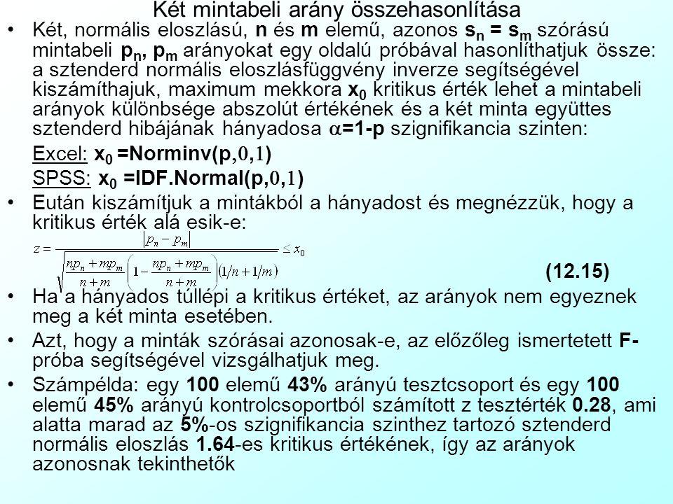 Két mintabeli arány összehasonlítása Két, normális eloszlású, n és m elemű, azonos s n = s m szórású mintabeli p n, p m arányokat egy oldalú próbával