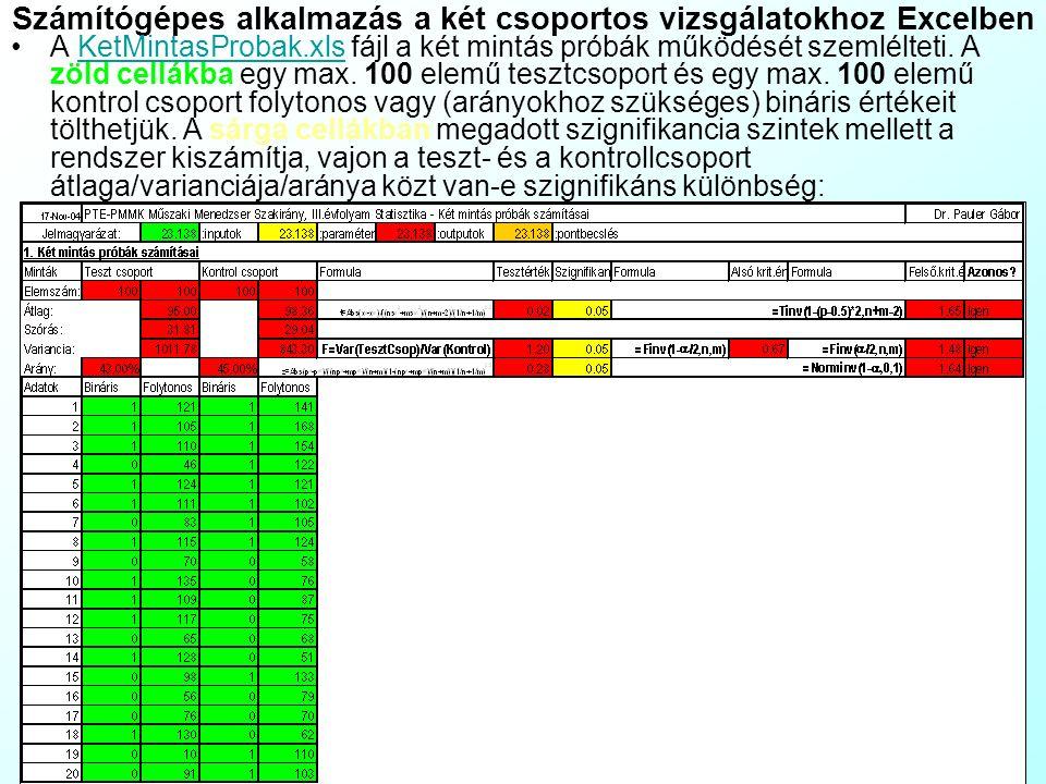 Számítógépes alkalmazás a két csoportos vizsgálatokhoz Excelben A KetMintasProbak.xls fájl a két mintás próbák működését szemlélteti. A zöld cellákba