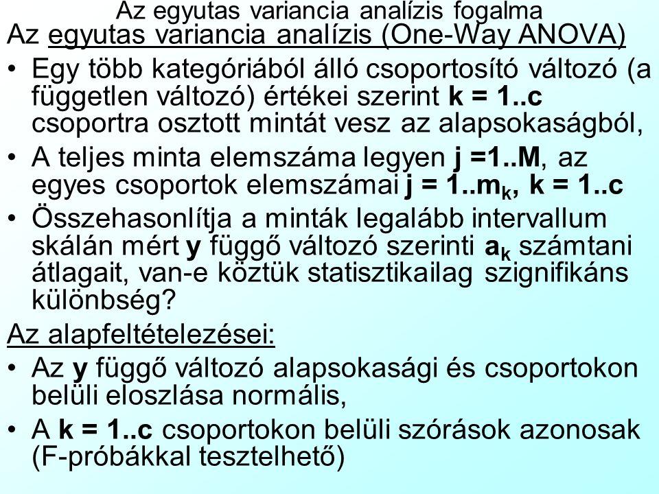 Az egyutas variancia analízis fogalma Az egyutas variancia analízis (One-Way ANOVA) Egy több kategóriából álló csoportosító változó (a független változó) értékei szerint k = 1..c csoportra osztott mintát vesz az alapsokaságból, A teljes minta elemszáma legyen j =1..M, az egyes csoportok elemszámai j = 1..m k, k = 1..c Összehasonlítja a minták legalább intervallum skálán mért y függő változó szerinti a k számtani átlagait, van-e köztük statisztikailag szignifikáns különbség.