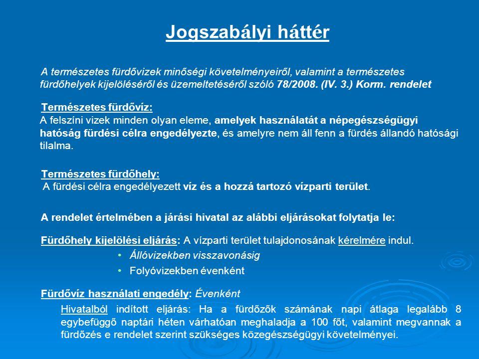 Jogszab á lyi h á tt é r A természetes fürdővizek minőségi követelményeiről, valamint a természetes fürdőhelyek kijelöléséről és üzemeltetéséről szóló 78/2008.
