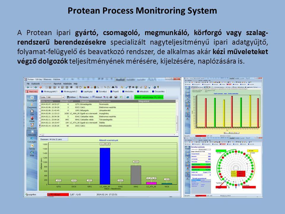 Protean Process Monitroring System A Protean ipari gyártó, csomagoló, megmunkáló, körforgó vagy szalag- rendszerű berendezésekre specializált nagyteljesítményű ipari adatgyűjtő, folyamat-felügyelő és beavatkozó rendszer, de alkalmas akár kézi műveleteket végző dolgozók teljesítményének mérésére, kijelzésére, naplózására is.
