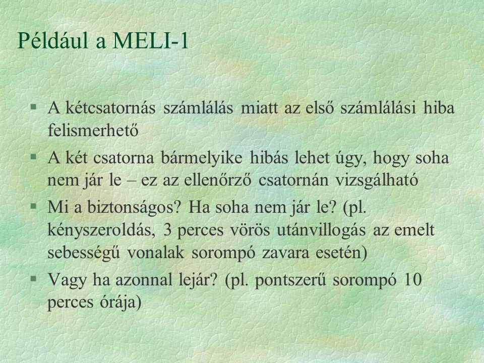 Például a MELI-1 §A kétcsatornás számlálás miatt az első számlálási hiba felismerhető §A két csatorna bármelyike hibás lehet úgy, hogy soha nem jár le