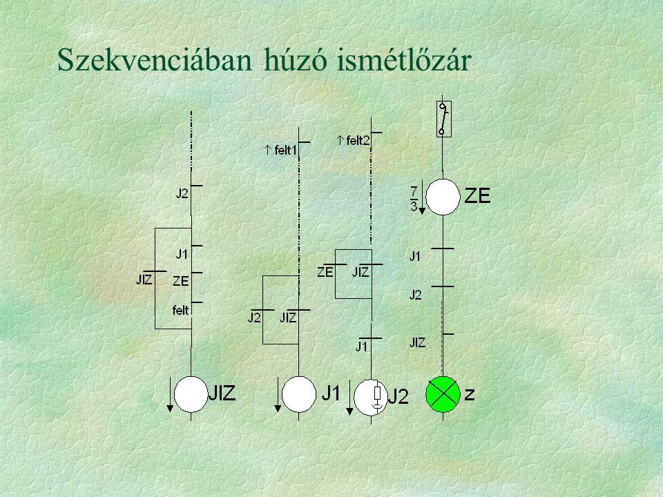 Például a MELI-1 §A kétcsatornás számlálás miatt az első számlálási hiba felismerhető §A két csatorna bármelyike hibás lehet úgy, hogy soha nem jár le – ez az ellenőrző csatornán vizsgálható §Mi a biztonságos.