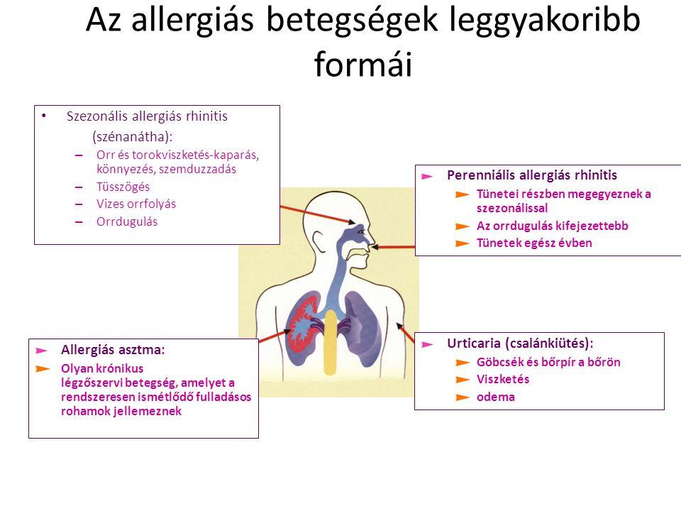 Az allergiás betegségek leggyakoribb formái Allergiás asztma: Olyan krónikus légzőszervi betegség, amelyet a rendszeresen ismétlődő fulladásos rohamok