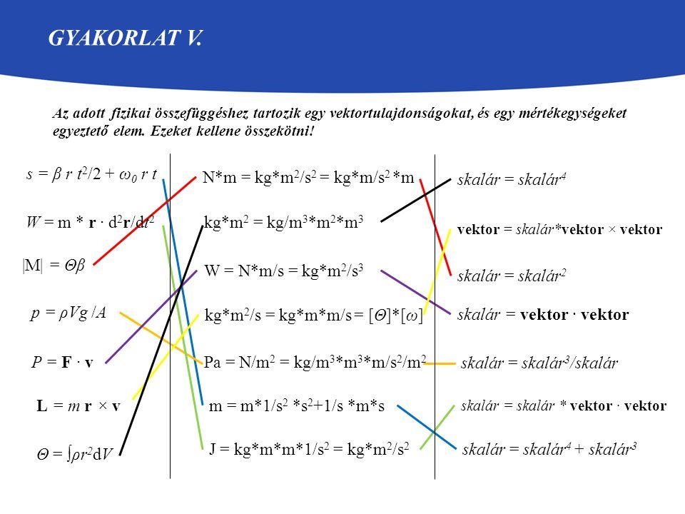 GYAKORLAT V. Az adott fizikai összefüggéshez tartozik egy vektortulajdonságokat, és egy mértékegységeket egyeztető elem. Ezeket kellene összekötni! p