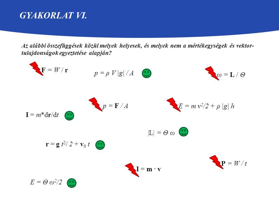 GYAKORLAT VI. Az alábbi összefüggések közül melyek helyesek, és melyek nem a mértékegységek és vektor- tulajdonságok egyeztetése alapján? E = Θ ω 2 /2