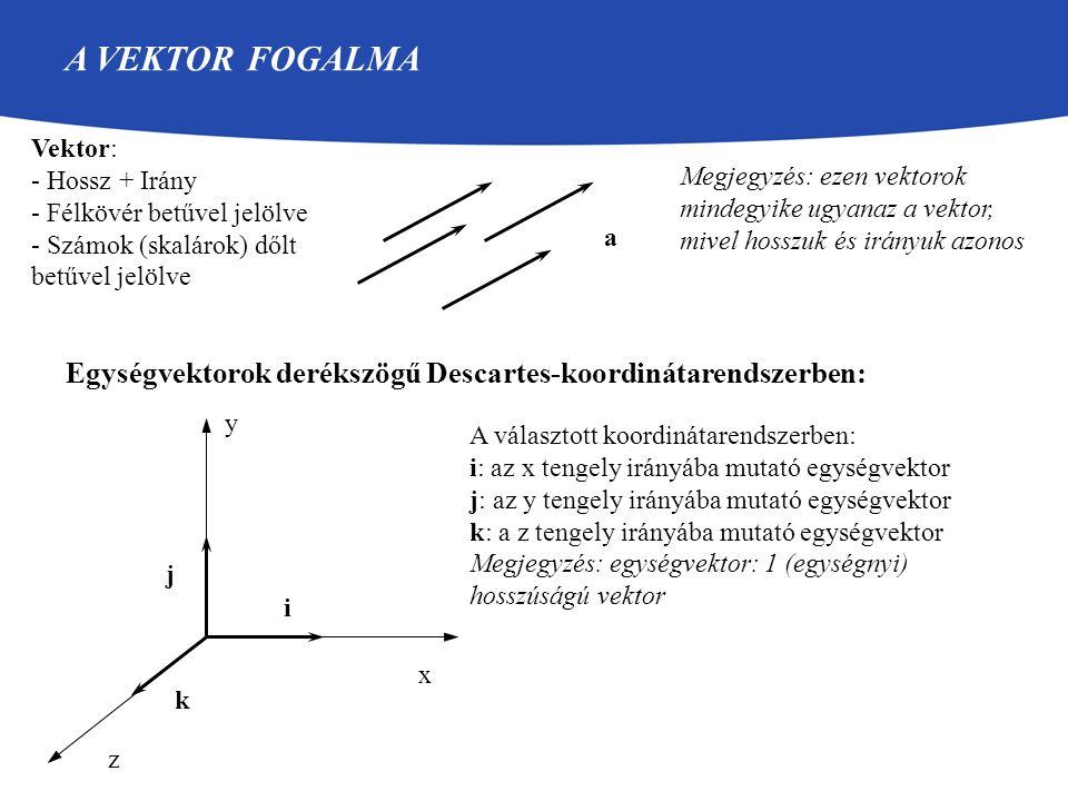 A VEKTOR FOGALMA Vektor: - Hossz + Irány - Félkövér betűvel jelölve - Számok (skalárok) dőlt betűvel jelölve a Megjegyzés: ezen vektorok mindegyike ug