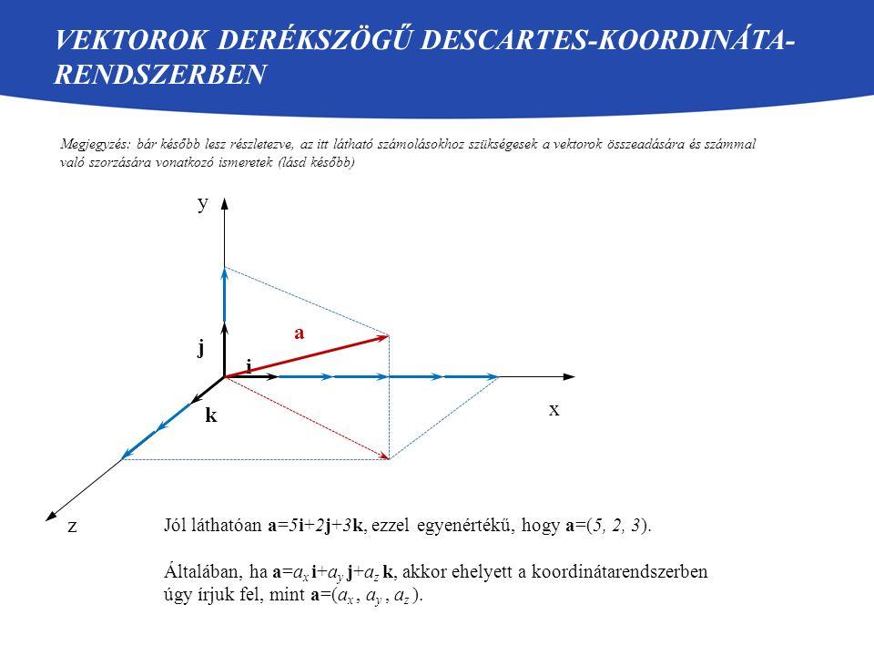 VEKTOROK DERÉKSZÖGŰ DESCARTES-KOORDINÁTA- RENDSZERBEN x i y z j k Jól láthatóan a=5i+2j+3k, ezzel egyenértékű, hogy a=(5, 2, 3). Általában, ha a=a x i