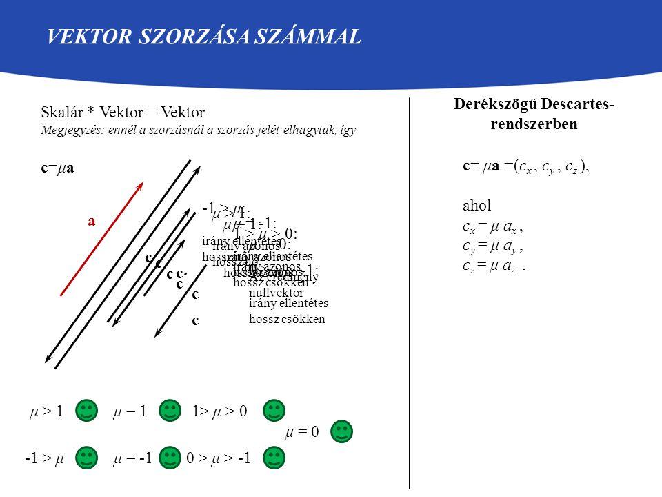 VEKTOR SZORZÁSA VEKTORRAL – A SKALÁRIS SZORZÁS Vektor * Vektor = Skalár Megjegyzés: ennél a szorzásnál a szorzás jele a '·', így a·b = μ = |a||b|cosγ, Derékszögű Descartes- rendszerben μ = a·b = a x b x + a y b y + a z b z, vagyis így |a| 2 = a·a= a x 2 + a y 2 + a z 2, a b γ ahol |a| az a vektor hossza, és kiszámolható, mint (b-re hasonló): |a| 2 = a·a, illetve cosγ = a·b / (|a||b|).