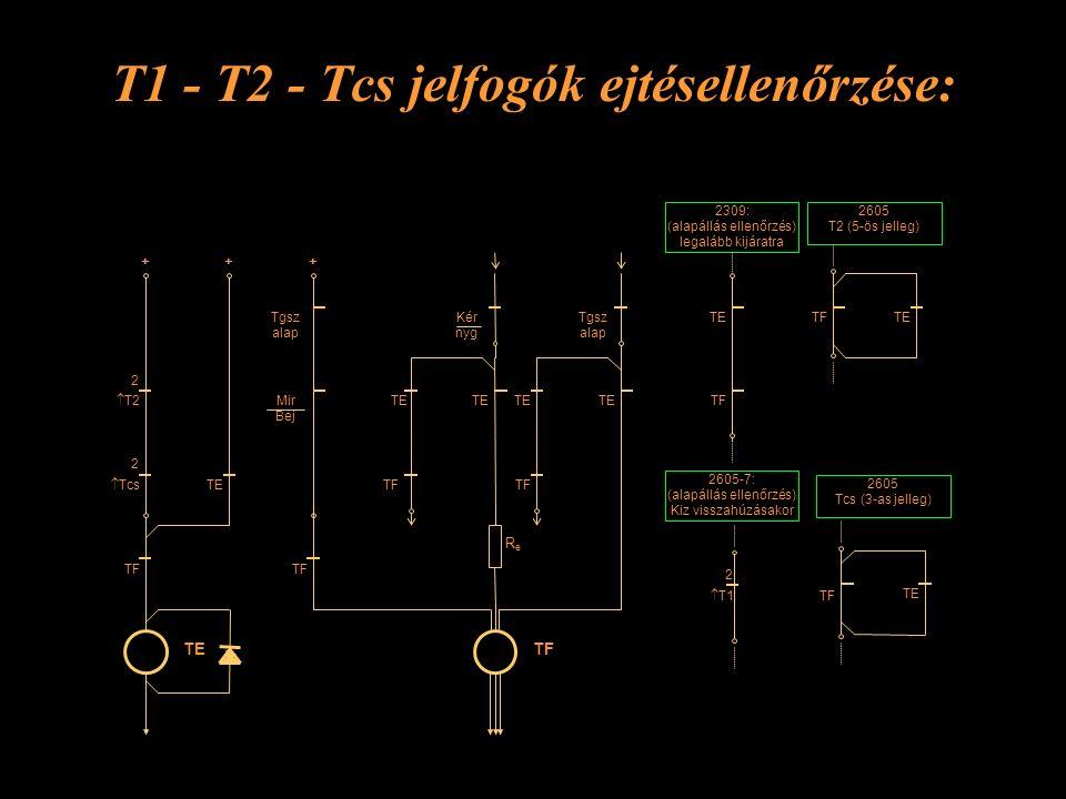 T1 - T2 - Tcs jelfogók ejtésellenőrzése: TE ReRe 2309: (alapállás ellenőrzés) legalább kijáratra TF TE ++  T1 2  T2 2 2 TF TE TF TE TF  Tcs TF TE T