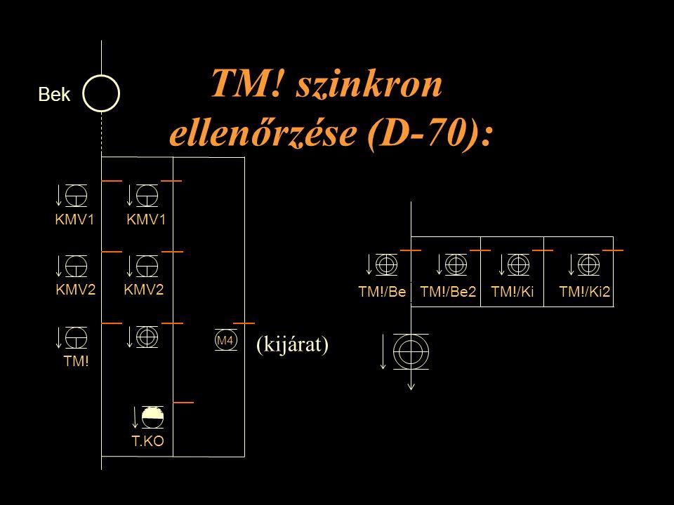 KMV1 KMV2 TM! szinkron ellenőrzése (D-70): KMV1 TM! T.KO TM!/Be2TM!/Be TM!/Ki2TM!/Ki Bek M4 (kijárat) Rétlaki Győző: Kényszer menetirány váltás