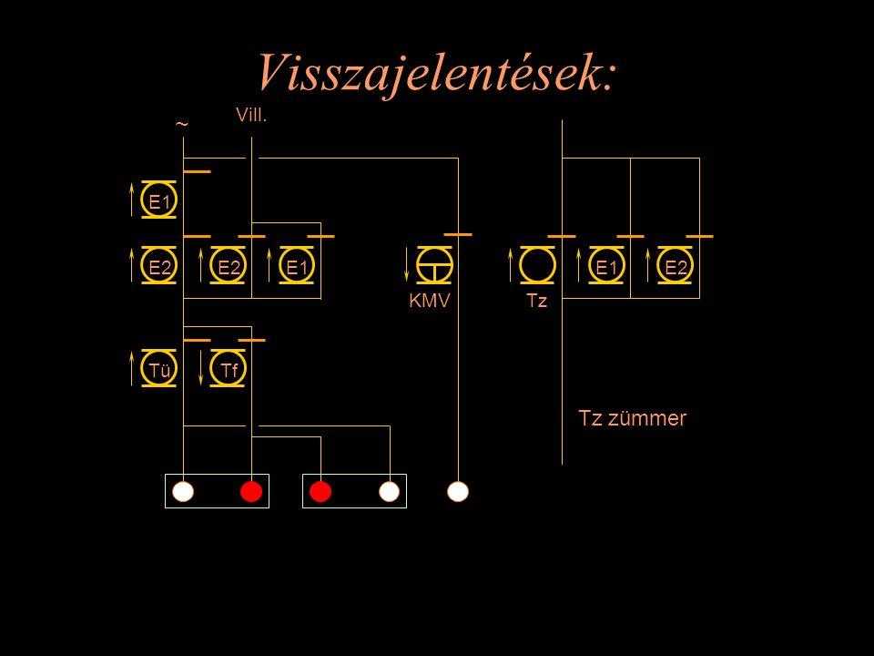 Visszajelentések: TüTf E1E2 E1 KMV ~ Vill. Tz E1E2 Tz zümmer Rétlaki Győző: Kényszer menetirány váltás