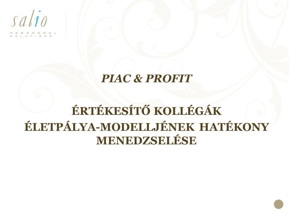 PIAC & PROFIT ÉRTÉKESÍTŐ KOLLÉGÁK ÉLETPÁLYA-MODELLJÉNEK HATÉKONY MENEDZSELÉSE