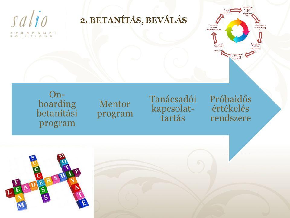 2. BETANÍTÁS, BEVÁLÁS Próbaidős értékelés rendszere Tanácsadói kapcsolat- tartás Mentor program On- boarding betanítási program