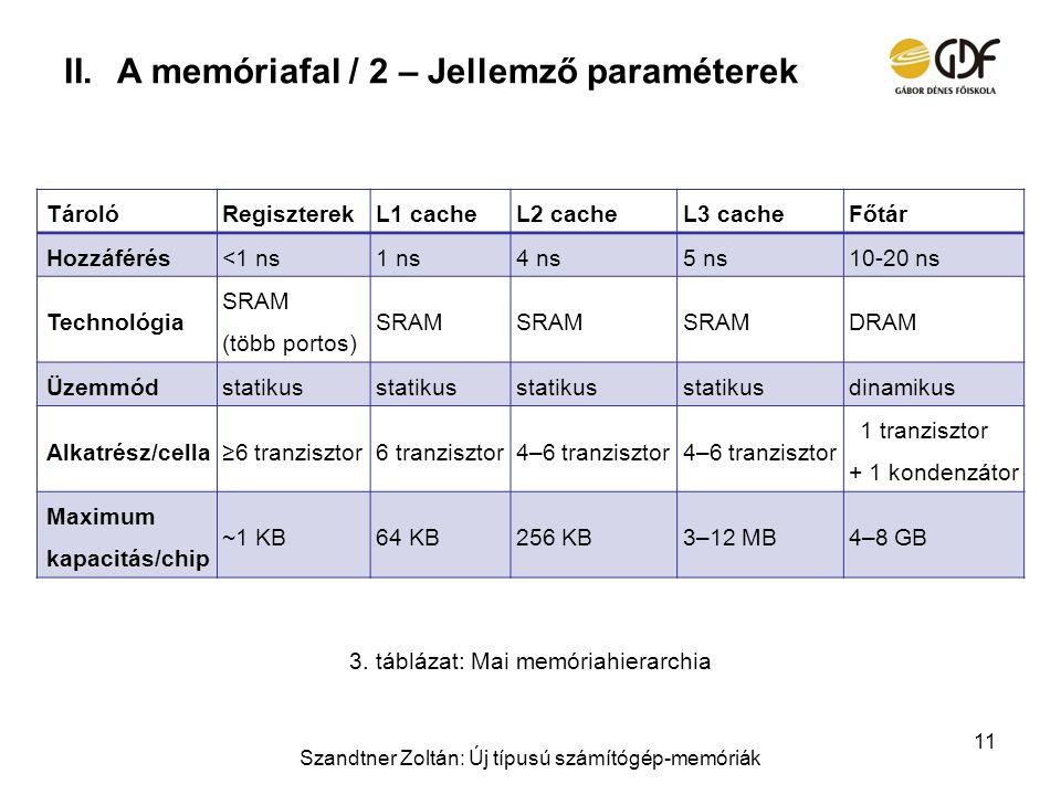 II.A memóriafal / 2 – Jellemző paraméterek Szandtner Zoltán: Új típusú számítógép-memóriák 11 3. táblázat: Mai memóriahierarchia Tároló RegiszterekL1