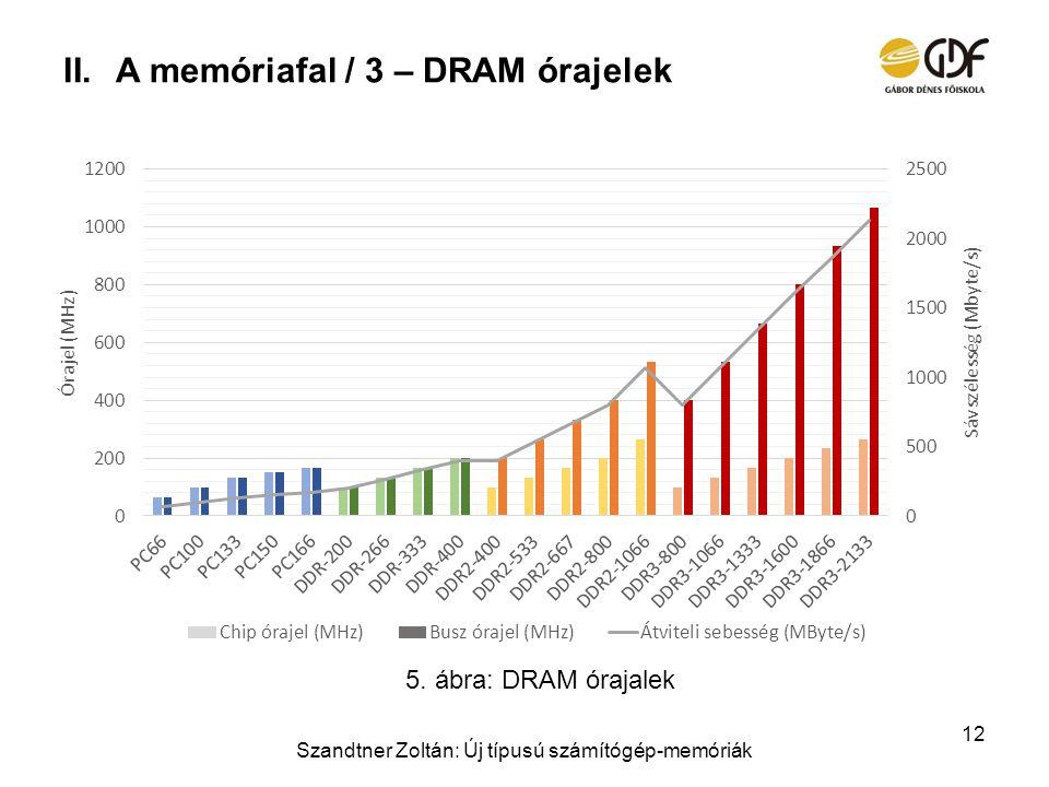 II.A memóriafal / 3 – DRAM órajelek Szandtner Zoltán: Új típusú számítógép-memóriák 12 5. ábra: DRAM órajalek