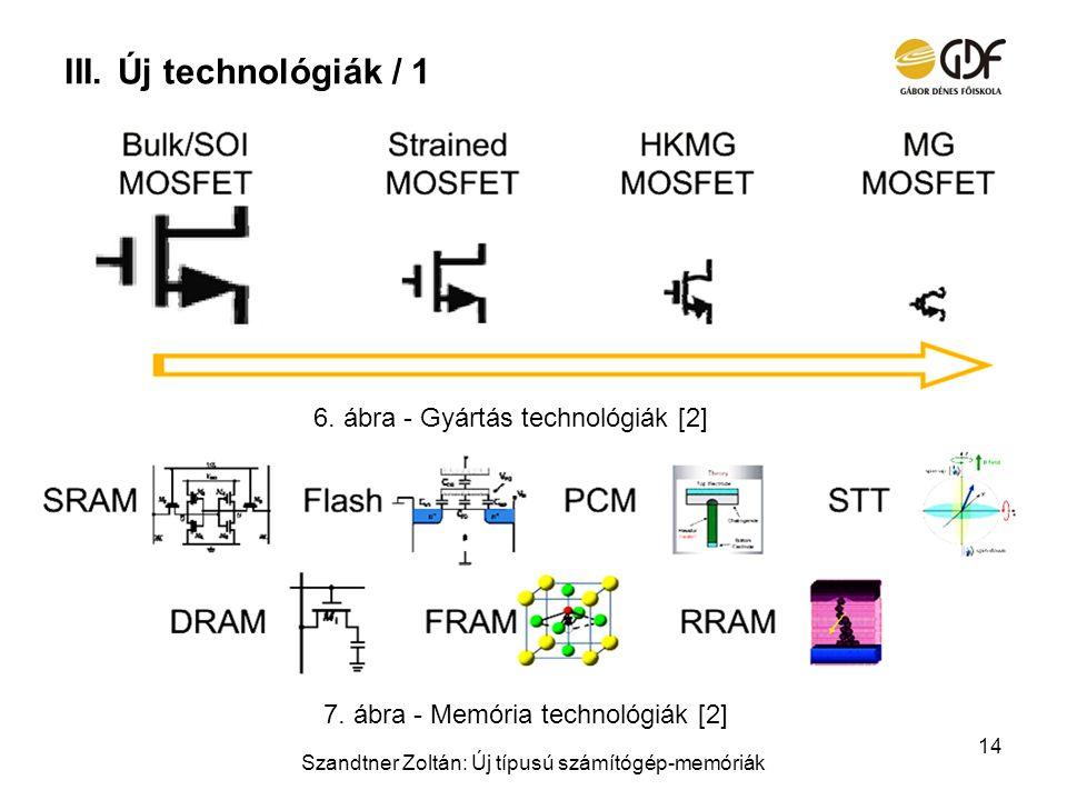 III.Új technológiák / 1 Szandtner Zoltán: Új típusú számítógép-memóriák 14 6. ábra - Gyártás technológiák [2] 7. ábra - Memória technológiák [2]