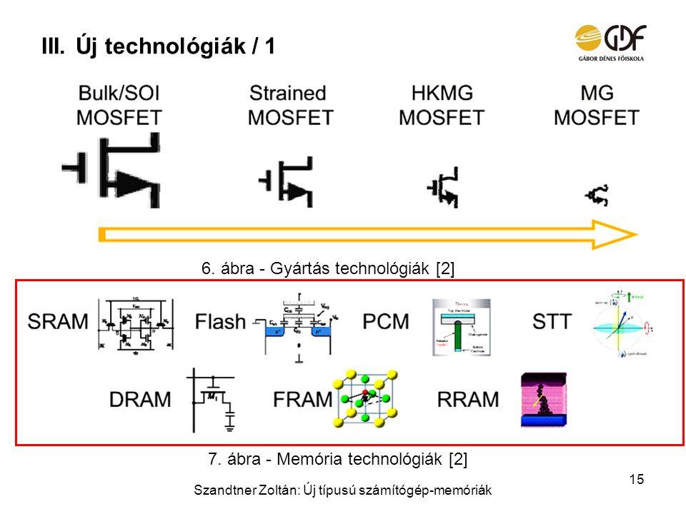 III.Új technológiák / 1 Szandtner Zoltán: Új típusú számítógép-memóriák 15 6. ábra - Gyártás technológiák [2] 7. ábra - Memória technológiák [2]