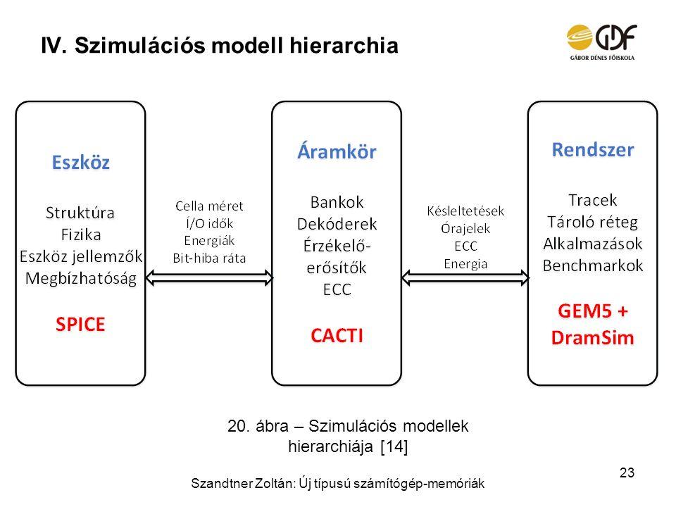 IV.Szimulációs modell hierarchia Szandtner Zoltán: Új típusú számítógép-memóriák 23 20. ábra – Szimulációs modellek hierarchiája [14]