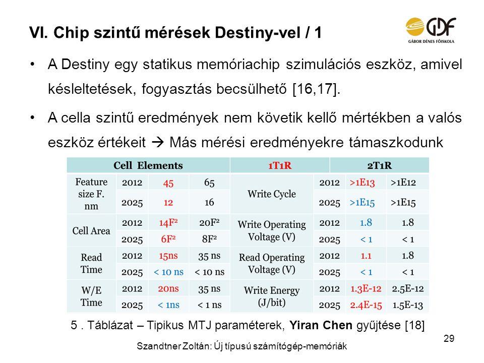 VI.Chip szintű mérések Destiny-vel / 1 A Destiny egy statikus memóriachip szimulációs eszköz, amivel késleltetések, fogyasztás becsülhető [16,17]. A c