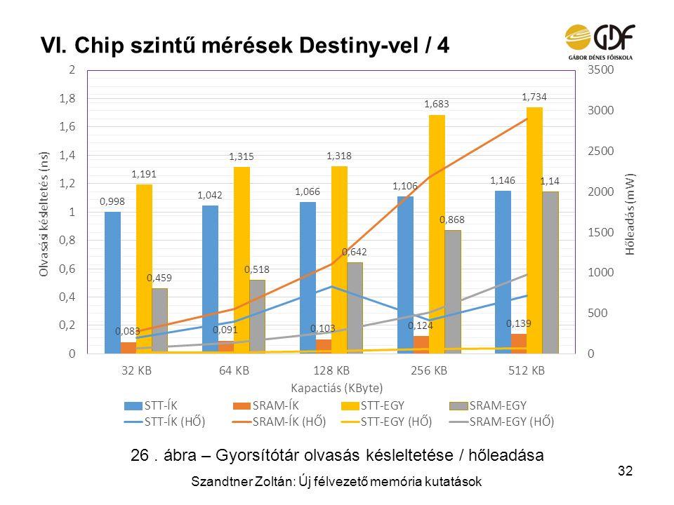 VI.Chip szintű mérések Destiny-vel / 4 Szandtner Zoltán: Új félvezető memória kutatások 32 26. ábra – Gyorsítótár olvasás késleltetése / hőleadása