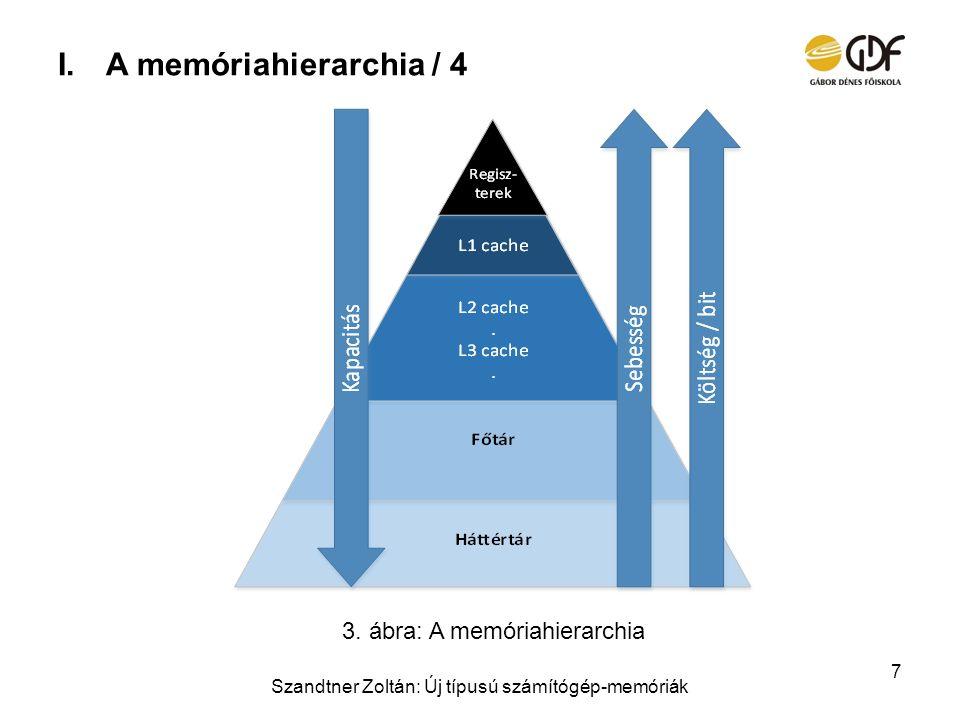 I.A memóriahierarchia / 4 Szandtner Zoltán: Új típusú számítógép-memóriák 7 3. ábra: A memóriahierarchia