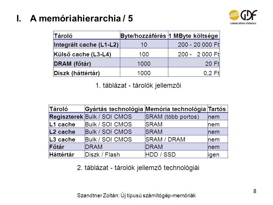 I.A memóriahierarchia / 5 Szandtner Zoltán: Új típusú számítógép-memóriák 8 TárolóByte/hozzáférés1 MByte költsége Integrált cache (L1-L2)10200 - 20 00