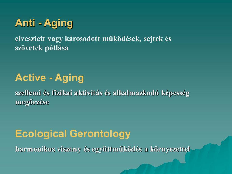 Anti - Aging elvesztett vagy károsodott működések, sejtek és szövetek pótlása Active - Aging szellemi és fizikai aktivitás és alkalmazkodó képesség me
