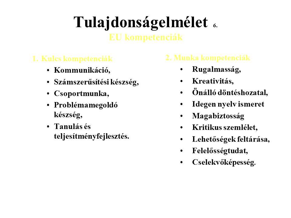Tulajdonságelmélet 6. EU kompetenciák 1.Kulcs kompetenciák Kommunikáció, Számszerűsítési készség, Csoportmunka, Problémamegoldó készség, Tanulás és te