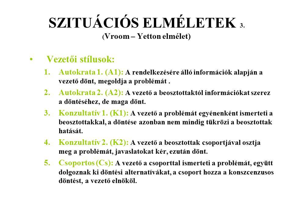 SZITUÁCIÓS ELMÉLETEK 3. ( Vroom – Yetton elmélet) Vezetői stílusok: 1.Autokrata 1. (A1): A rendelkezésére álló információk alapján a vezető dönt, mego