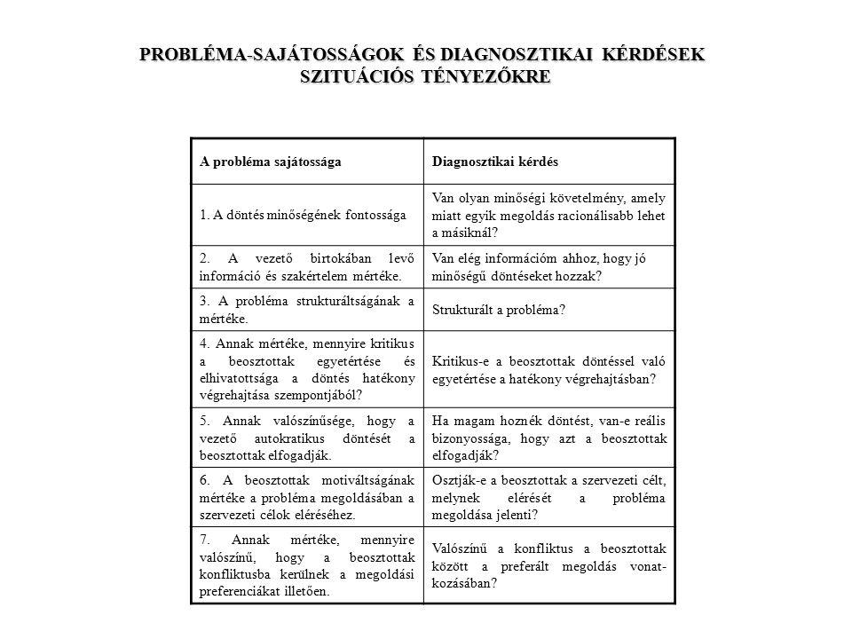 PROBLÉMA-SAJÁTOSSÁGOK ÉS DIAGNOSZTIKAI KÉRDÉSEK SZITUÁCIÓS TÉNYEZŐKRE A probléma sajátosságaDiagnosztikai kérdés 1. A döntés minőségének fontossága Va