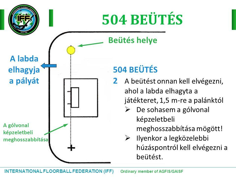 INTERNATIONAL FLOORBALL FEDERATION (IFF) Ordinary member of AGFIS/GAISF Beütés helye A labda elhagyja a pályát A gólvonal képzeletbeli meghosszabbítás