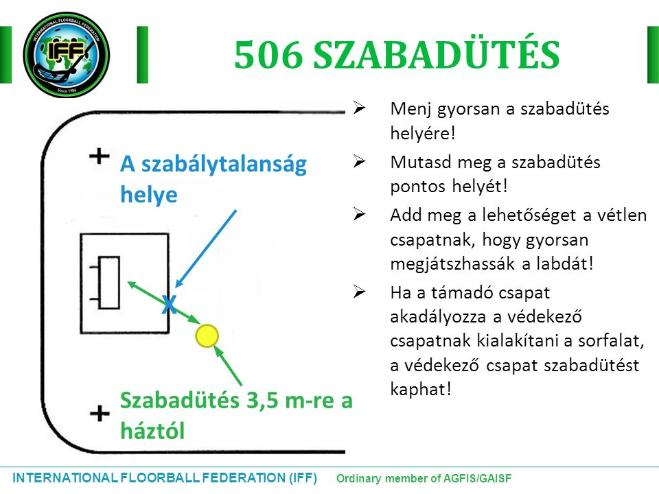 INTERNATIONAL FLOORBALL FEDERATION (IFF) Ordinary member of AGFIS/GAISF Szabadütés 3,5 m-re a háztól X A szabálytalanság helye 506 SZABADÜTÉS  Menj g