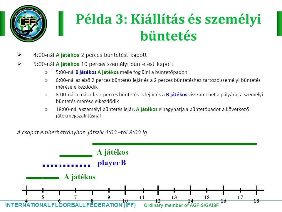 INTERNATIONAL FLOORBALL FEDERATION (IFF) Ordinary member of AGFIS/GAISF player B Példa 3: Kiállítás és személyi büntetés  4:00-nál A játékos 2 perces