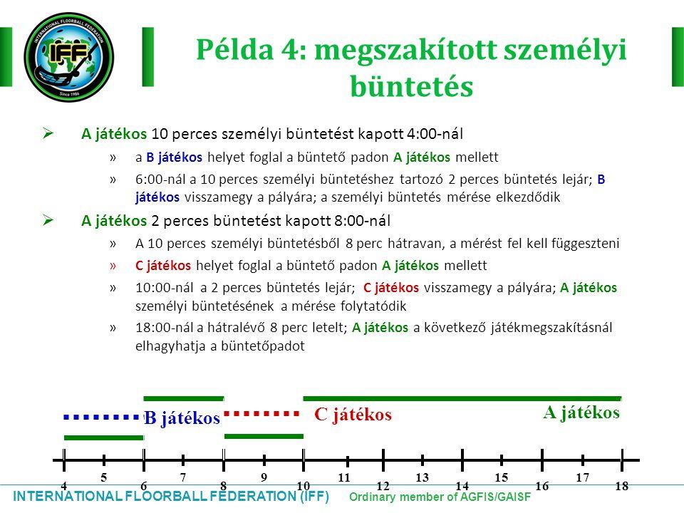 INTERNATIONAL FLOORBALL FEDERATION (IFF) Ordinary member of AGFIS/GAISF Példa 4: megszakított személyi büntetés  A játékos 10 perces személyi bünteté