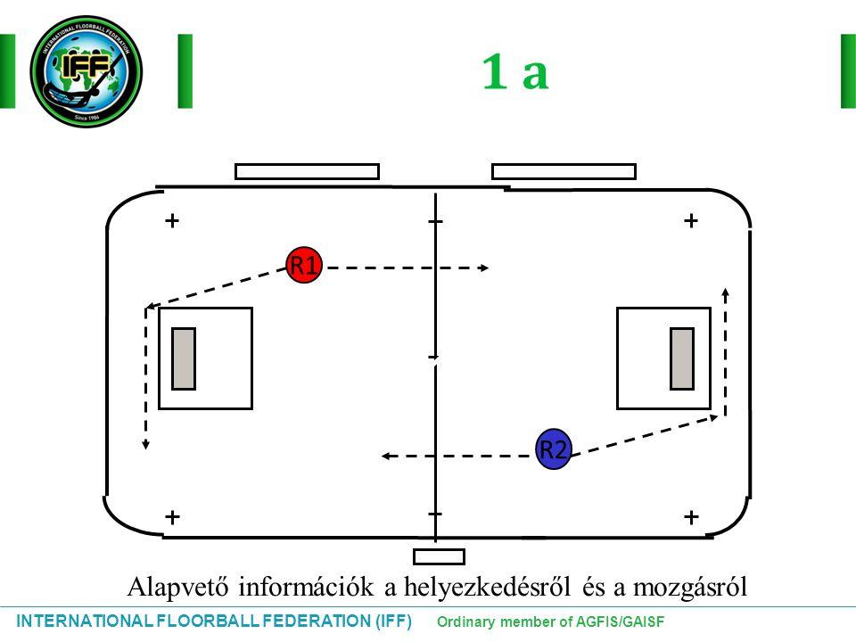 INTERNATIONAL FLOORBALL FEDERATION (IFF) Ordinary member of AGFIS/GAISF 1 a R1 R2 Alapvető információk a helyezkedésről és a mozgásról